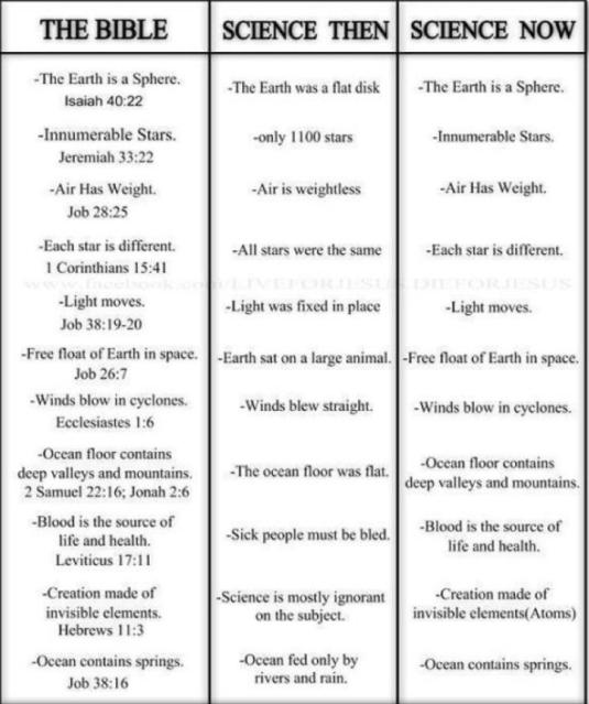 biblia_si_stiinta
